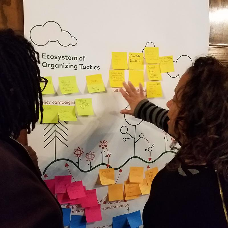 "Two participants having a discussion at a post-it note board titled ""Ecosystem of Organizing Tacticts"